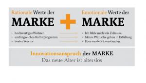 Erfolgreiches Branding beim Tertianum: Rationale und emotionale Werte plus Innovationsanspruch.