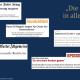Datenschutz Privacy EU: Jeden Tag etwas in der Presse zum Thema.