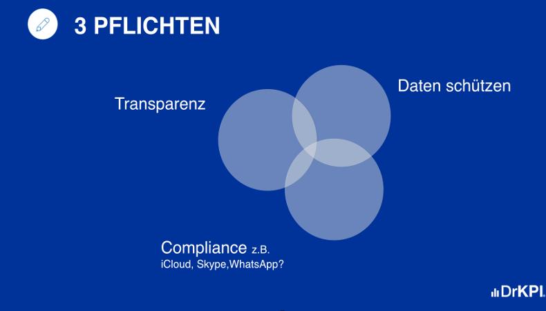 """Transparenz = Artikel 12 DSGVO """"Informationen in präziser, transparenter, verständlicher und leicht zugänglicher Form in einer klaren und einfachen Sprache"""" sensible Daten = Artikel 9, Absatz 1, = Daten zur Gesundheit, Sexualität und Gewerkschaftszugehörigkeit müssen besonders geschützt werden."""