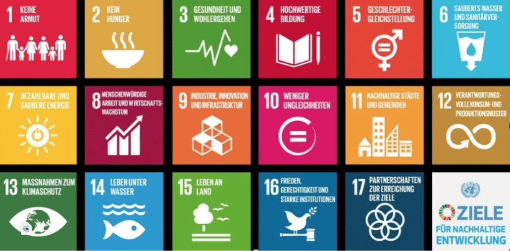 Green Economy und SDGs, globale Ziele für nachhaltige Entwicklung weltweit.